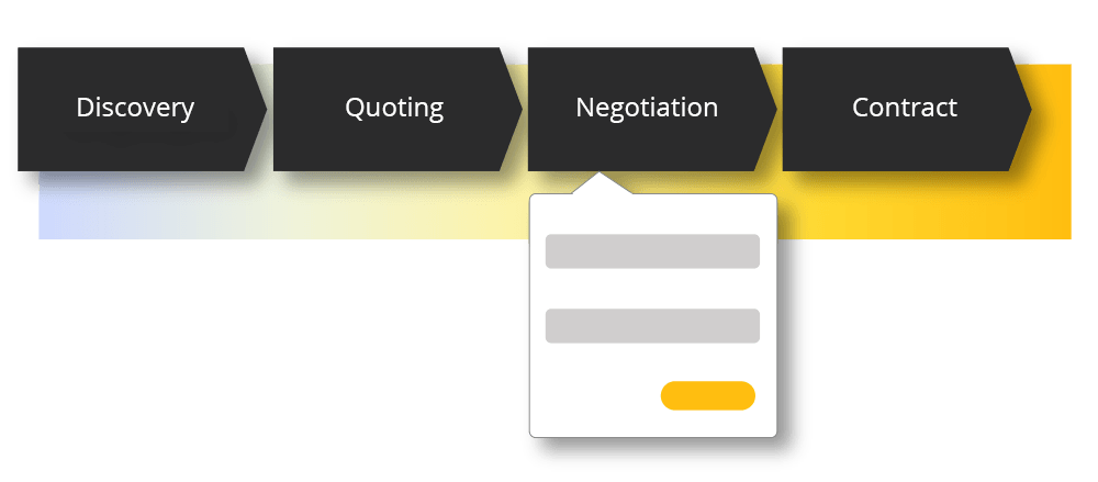 Visually set up your sales process using TeamGram CRM.