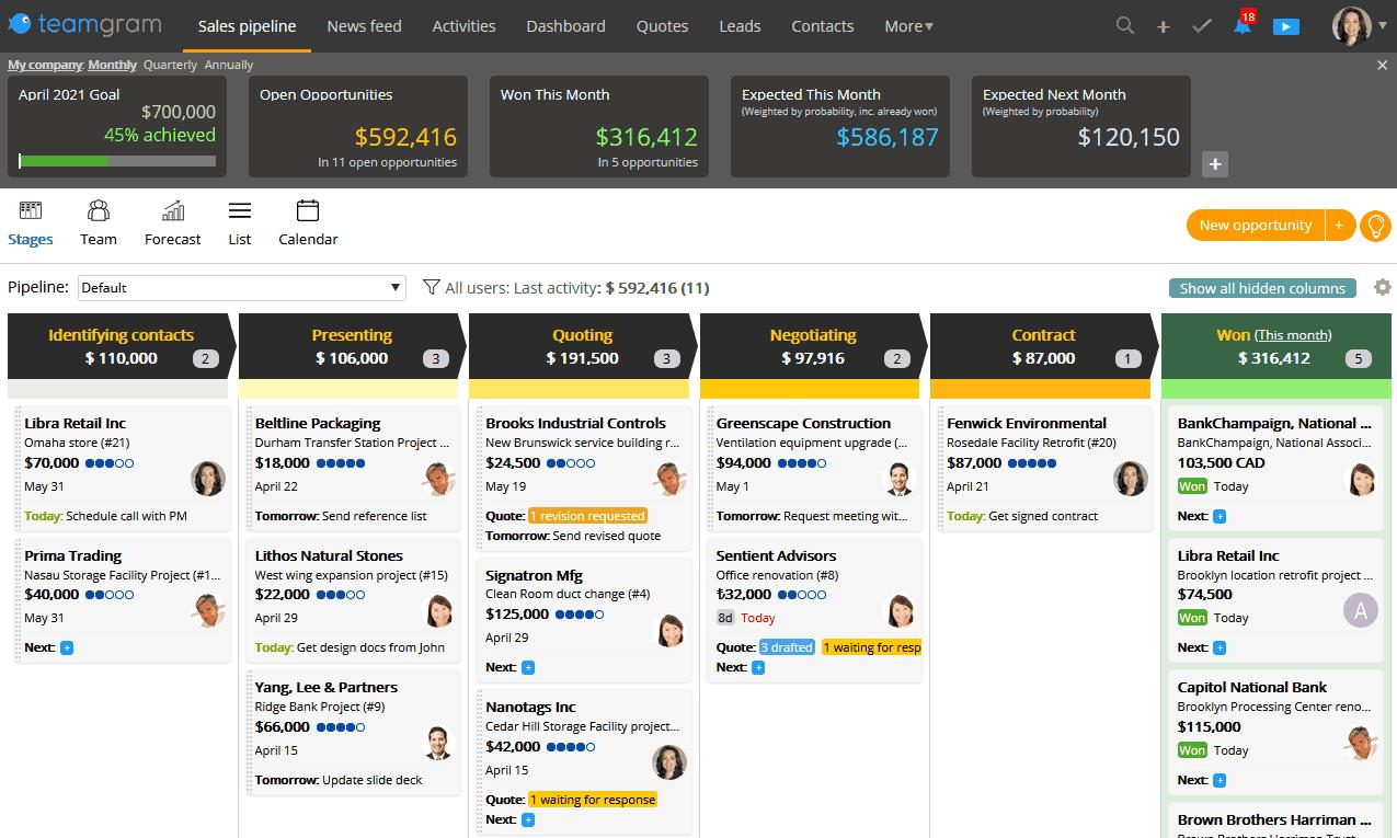 TeamGram CRM sales pipeline kanban view